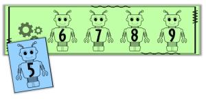 Wiskunde - Volgorde van de getallen - Robot
